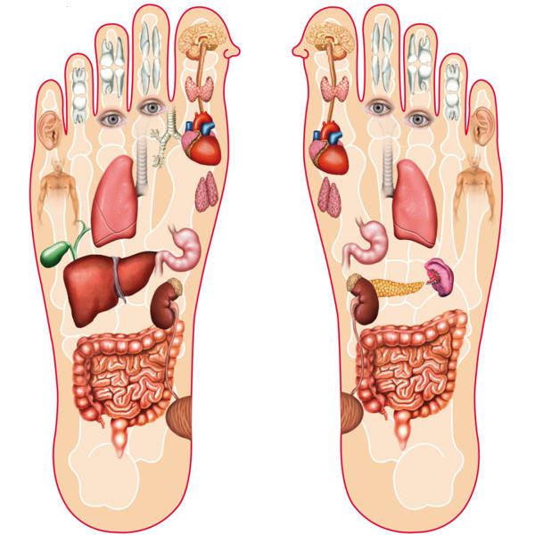 massage chân tại nha